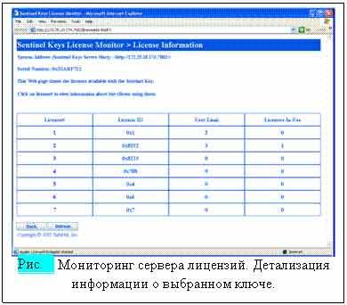 SafeNet_CHK_article_image5